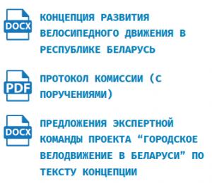 Анализ выполнения Концепции развития велосипедного движения в Беларуси на 2020 год