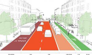 Как будут меняться улицы в городах Беларуси